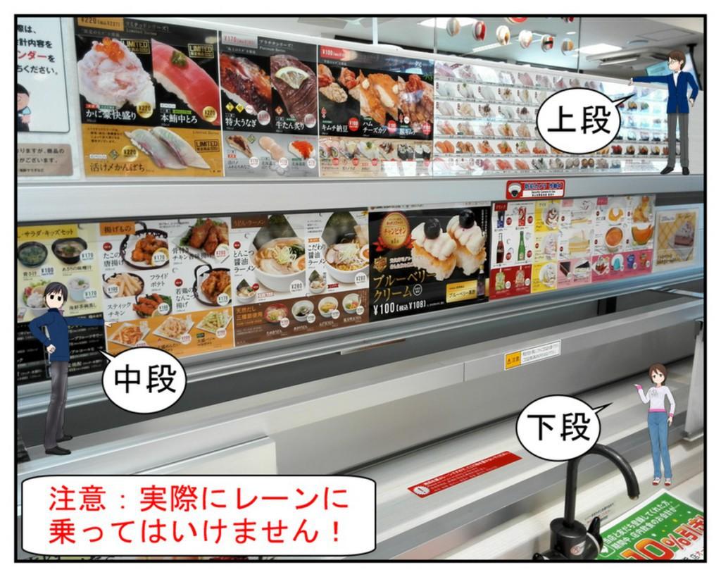 魚米 寿司用高速運搬レーン