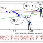 今週の株主優待は三浦工業等!いくつか利確して現金比率を高めました。