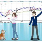 今週の株主優待は三浦工業等!かつや、コメダ等優待を使ってきました!
