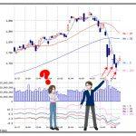 今週の株主優待は大光等!そろそろ日本市場は底を打ったか?