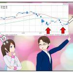 今週の株主優待はCIJ!日経メッセ街づくり・店づくり総合展へ!