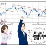 今週の株主優待はすかいらーく等!上値抵抗線突破から三空は売り時!?