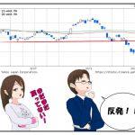 今週の株主優待はフロイント産業等!日本市場は急回復!